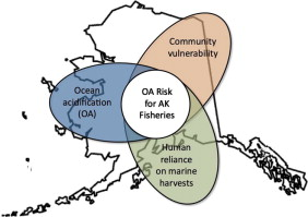 Ocean acidification risk assessment for Alaskan fisheries